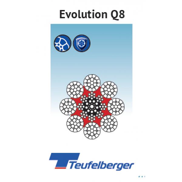 EVOLUTION Q8 KOMPAKT TORON / DÖNMEYE KARŞI DAYANIKLI OLMAYAN