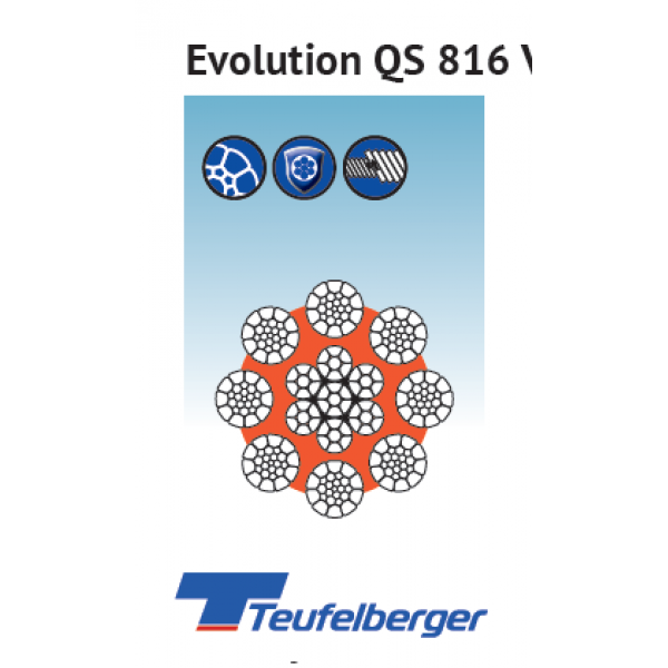 EVOLUTION QS 816V(G)  KOMPAKT PLASTİK DOLGULU / DÖNMEYE KARŞI DAYANIKLI OLMAYAN