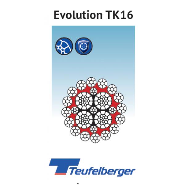 EVOLUTION TK16 KOMPAKT PLASTİK DOLGULU / DÖNMEYE KARŞI DAYANIKLI